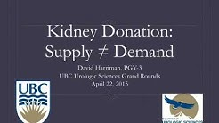 hqdefault - Supply Demand And Kidney Transplants