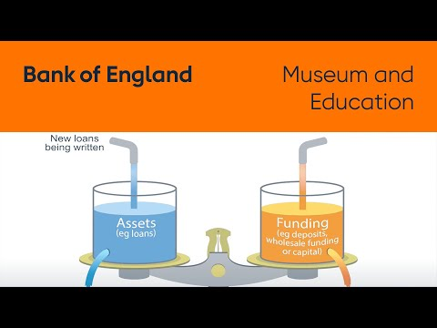 What are bank funding costs? - Quarterly Bulletin article