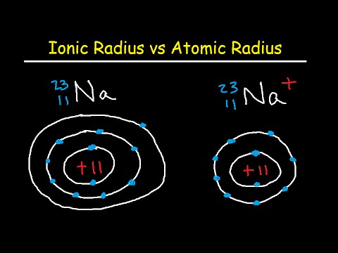 Ionic radius vs atomic radius periodic trend youtube ionic radius vs atomic radius periodic trend urtaz Image collections