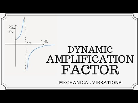 Dynamic Amplification Factor