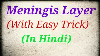 Meninges and CSF l ( in hindi) by Aavedicgyankd