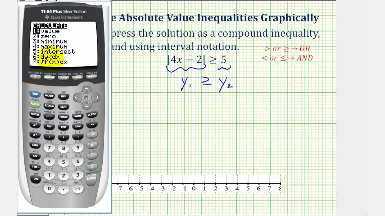 Ex: Solve Absolute Value Inequalities on the Graphing Calculator ...
