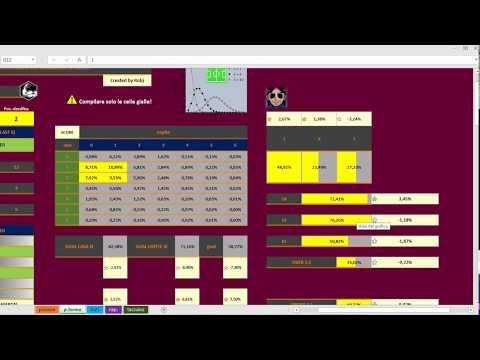 Nuova Poisson sul calcio: confronto tra i valori generali e le ultime sei gare