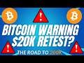 A 20K RETEST OF KEY SUPPORT?! - BTC PRICE PREDICTION - SHOULD I BUY BTC - BITCOIN FORECAST 200K BTC
