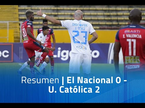 El Nacional U. Catolica Goals And Highlights