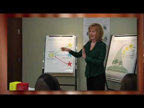 Suzanne Frindt speaker video