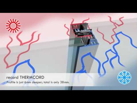 THERMCORD - usile