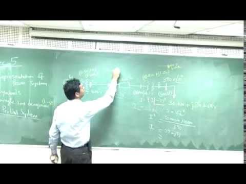 L05 - Power System Representation and Introduction to Per Unit System - EE3230 spring 2014