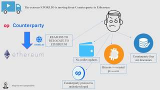 Why Bitcoin projects migrate to Ethereum