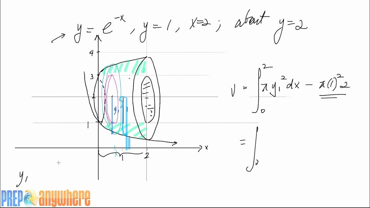 stewart calculus 7th solutions pdf