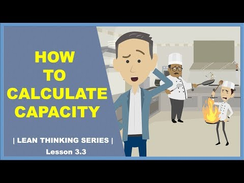 L3.3 How to plan capacity at work / How to calculate FTEs needed | Lean thinking series |