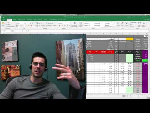 Risk Management should be your main focus as a trader - This Video Proves That.
