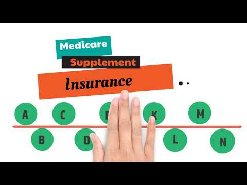 medicare-supplement-insurance-medigap---explanation-and-overview-✅-#healthy-#insurance-#health