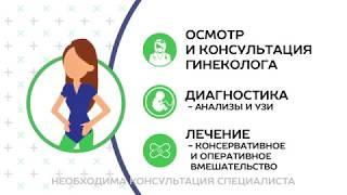 Все аспекты женского здоровья