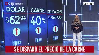Economía: Los números de la realidad 04/12/2019