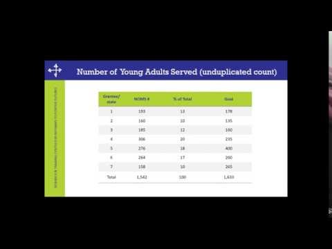 Webinar 36 - Effectiveness of Transition Programs for Youth and Young Adults