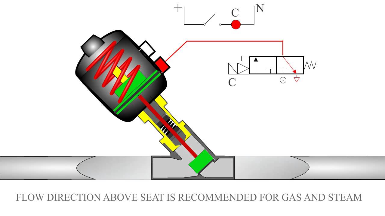 Pneumatic Angle Seat Valve Gas And Steam Application
