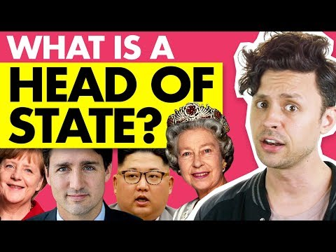 """What is a """"HEAD OF STATE""""?"""