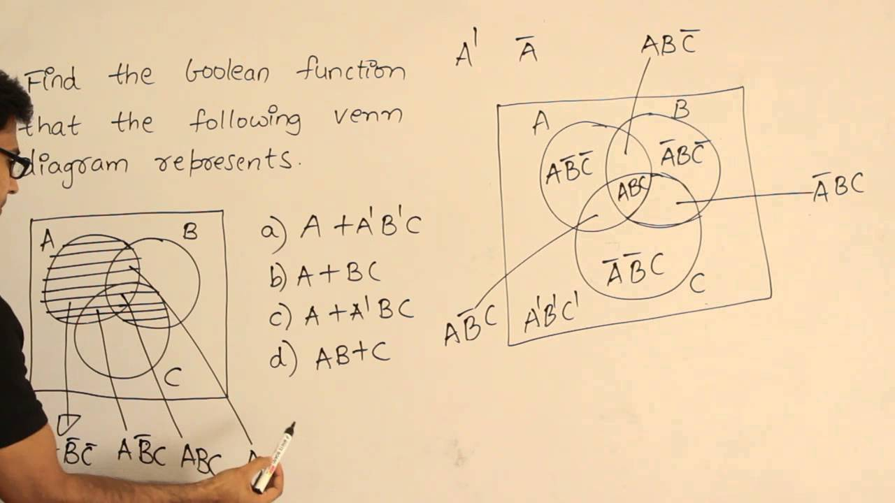 Venn diagram representation youtube venn diagram representation ccuart Images