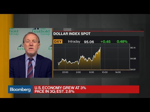 Jim Paulsen Sees Stimulus Prematurely Ending Recovery