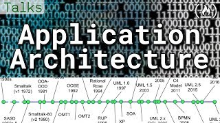 How to Speak the Language of Application Architecture