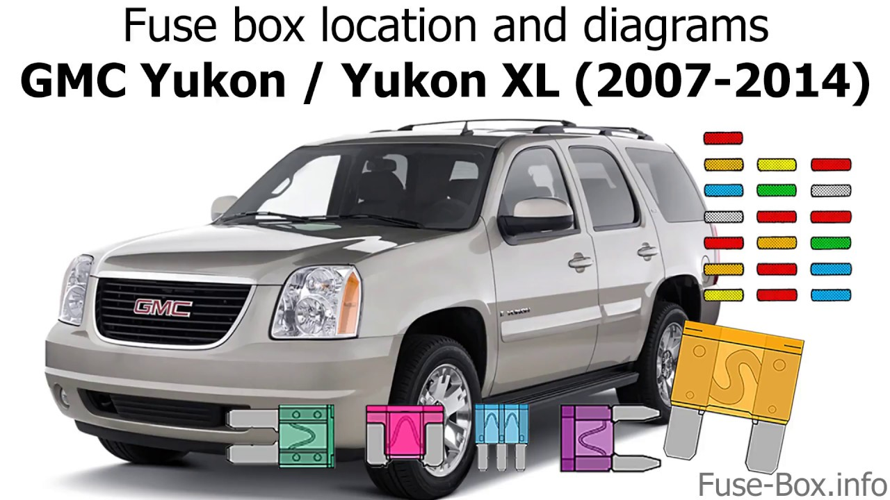 fuse box location and diagrams: gmc yukon (2007-2014)