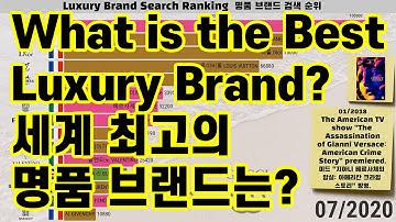 세계 최고의 명품 브랜드는? 명품 브랜드 핫이슈들과 명품 브랜드 검색 순위 TOP 15 (2004~2020)