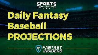 The 2017 Daily Fantasy Baseball Projections by Sports Info Solutions thumbnail