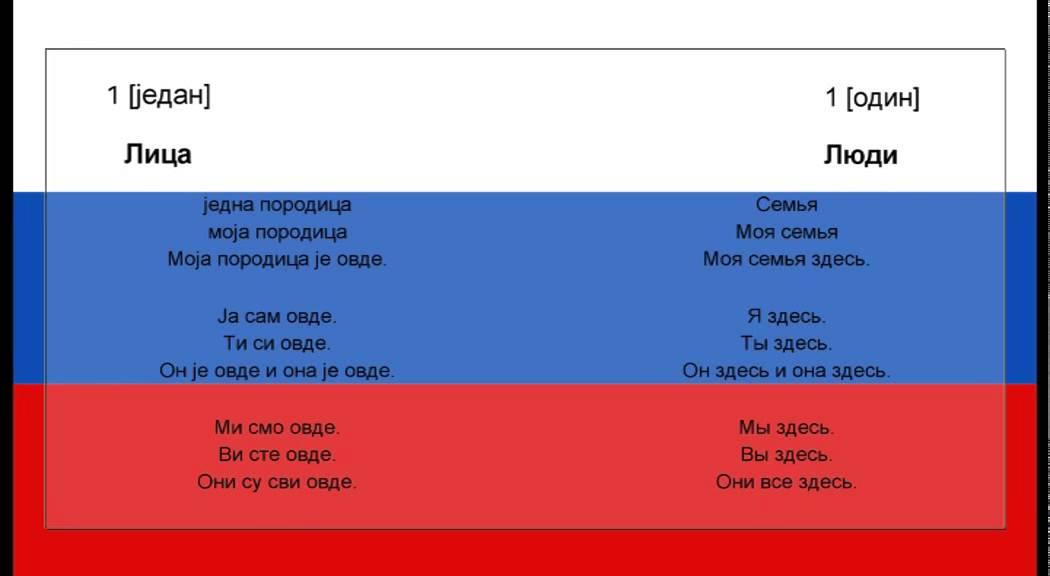 Srpsko Ruski Za Pocetnike 1