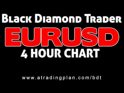 Forex Trading Setups - Black Diamond Trader 2