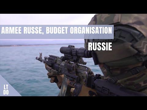 Armée Russe: budget, organisation et planification d'acquisition matériel partie 1
