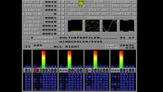 Mindcooler/Sys5 - Kulturprofilen