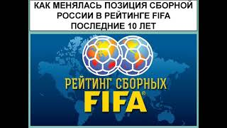 Как менялась позиция сборной России в рейтинге FIFA последние 10 лет