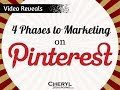 pinterest for business -- increase your profits by marketing on p  Picture