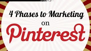 Pinterest for Business -- Increase Your Profits by Marketing on Pinterest