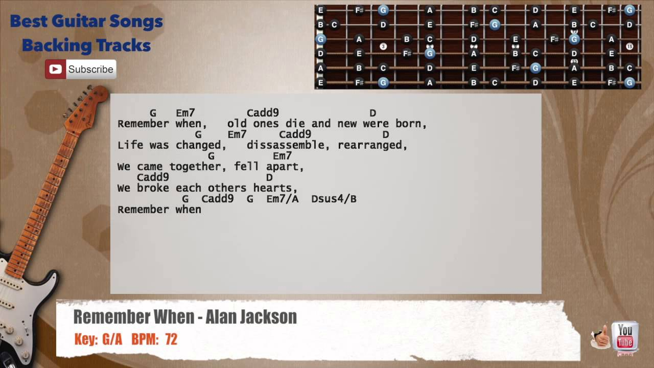 Remember When Alan Jackson Guitar Backing Track With Scale Chords