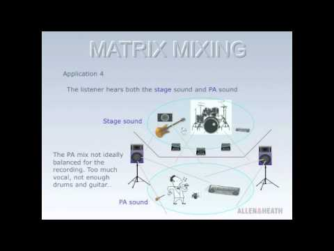 How to use the Matrix portion of a live sound mixer - music - Voice of Truth, Casting Crowns