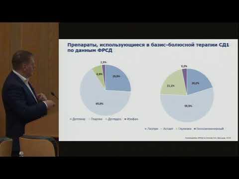 Демидов Н.А., Решение клинических задач с привлечением данных Московского регистра больных диабетом.