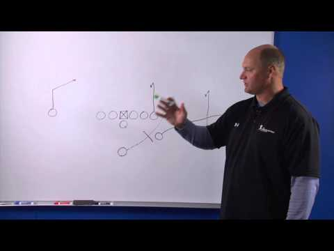 Progression Read- Classroom Instruction Series by IMG Academy Football (5 of 5)