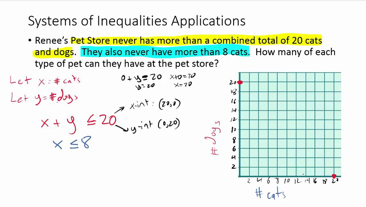 Systems of Inequalities Word Problems Example 1 YouTube – System of Inequalities Word Problems Worksheet