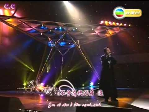 一天一點愛戀 - Tony Leung - Awards