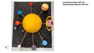 206   Sistema Solar
