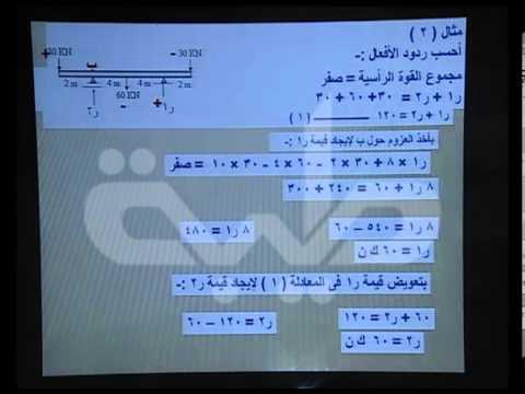 قناة طيبة الفضائية-الهندسية-الهندسة المدنية-العزم-ح4