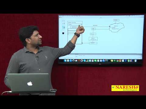 SOAP WebService Android Client Application | Android Tutorial Videos | Mr. Mahesh