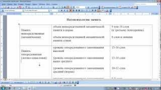 Патопсихология. 12 предметов