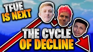 Tfue Is On The Verge Of Losing It All