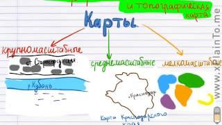 13 Ориентирование часть 1. Топографический план и топографическа карта