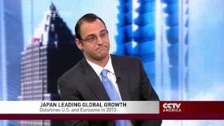 Major risks facing global economy