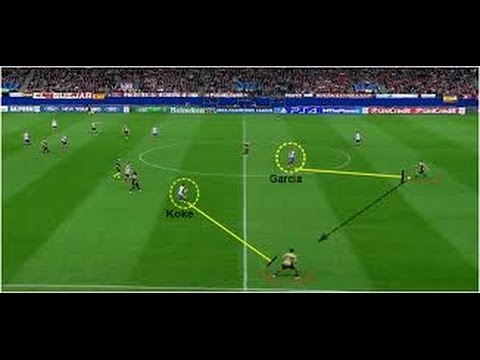 ATLETICO MADRIDS 4-4-2 TACTICS: FUTBOL TACTICA UNDER DIEGO SIMEONE