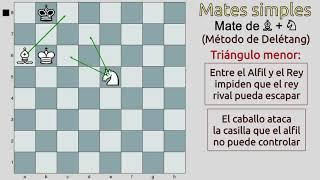 01 Triangulo menor MATE de ALFIL + CABALLO (Método de los TRIÁNGULOS de DELETANG)